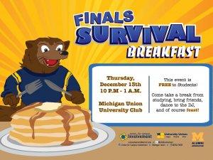 Finals Survival Breakfast