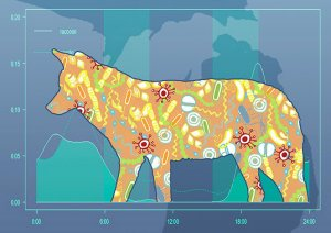 An outline of a wolf filled with bacteria superimposed over map of Michigan and graph