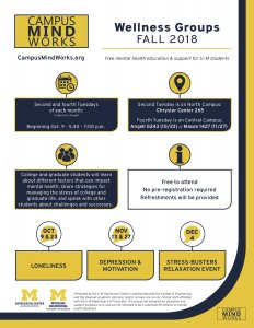 Campus Mind Works - Fall 2018 Wellness Groups
