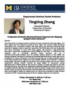 Tingting Zhang