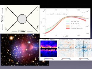Dark Matter and Antimatter Collage