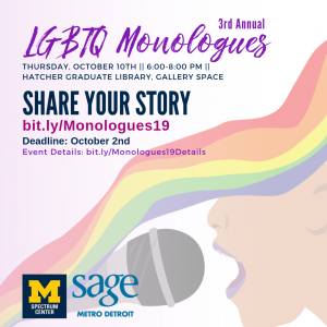 Time, date, and location for the Third Annual LGBTQ Monologues, including the links to apply and to event details. In the background there is a cartoon person with purple lipstick speaking into a microphone. Their face from the nose up is covered by a rainbow flag.