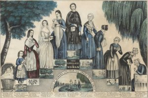 The life & age of woman: Stages of woman's life from the cradle to the grave (ca.1848)