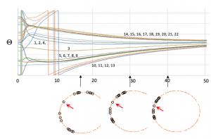 graph of coupled oscillators