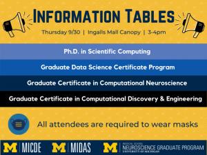 MICDE & MIDAS Info Tables - Thurs. 9/30/2021 @ 3pm