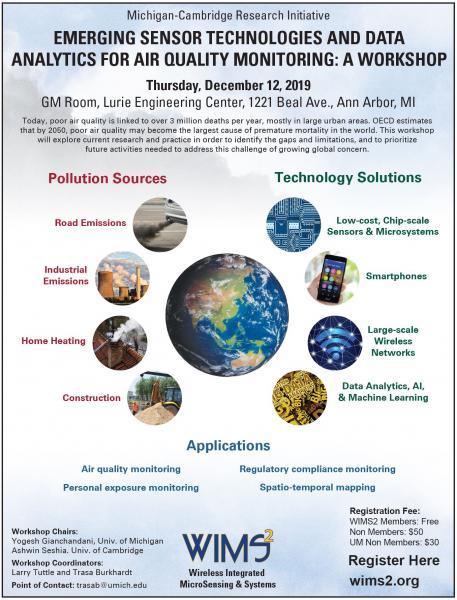 Air Quality Monitoring Workshop: Michigan-Cambridge Research Initiative
